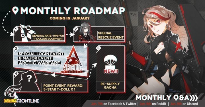 January Road Map 2019