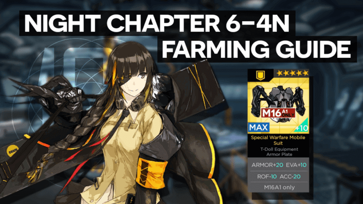 Chapter 6-4N Farming Guide